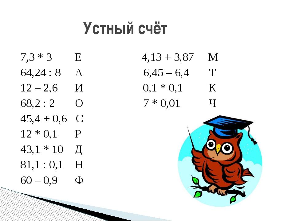 7,3 * 3 Е 4,13 + 3,87 М 64,24 : 8 А 6,45 – 6,4 Т 12 – 2,6 И 0,1 * 0,1 К 68,2...
