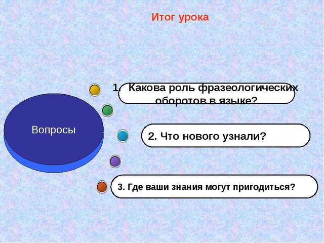Итог урока 3. Где ваши знания могут пригодиться? 2. Что нового узнали? Какова...
