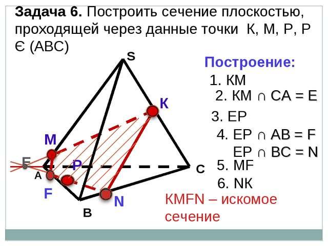 А В С S Задача 6. Построить сечение плоскостью, проходящей через данные точки...