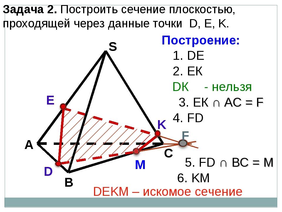 А В С S Задача 2. Построить сечение плоскостью, проходящей через данные точки...