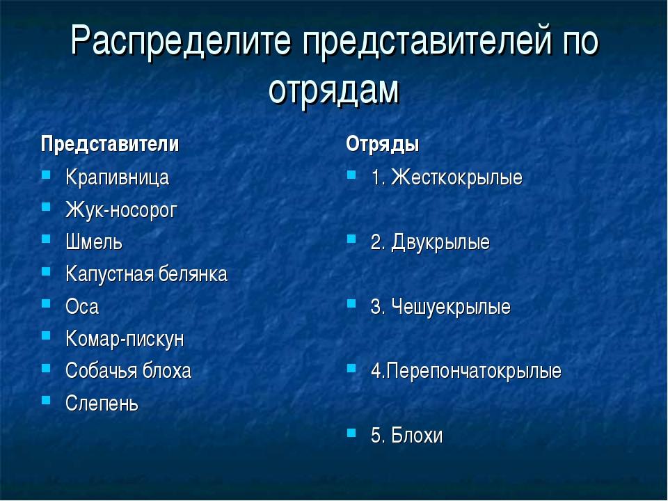 Распределите представителей по отрядам Представители Отряды 1. Жесткокрылые 2...