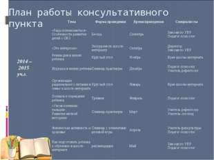 План работы консультативного пункта 2014 – 2015 уч.г. ТемаФорма проведенияВ