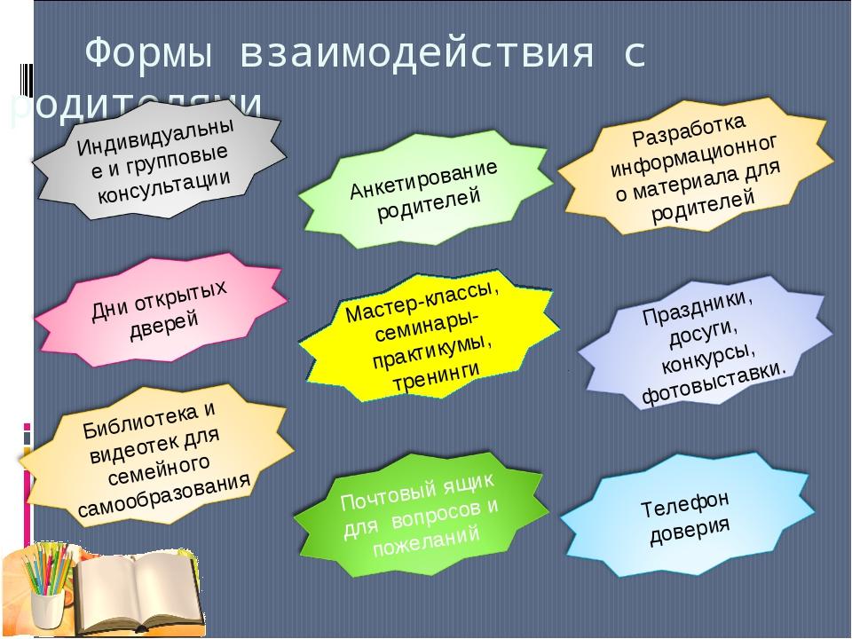 Формы взаимодействия с родителями Мастер-классы, семинары- практикумы, трени...