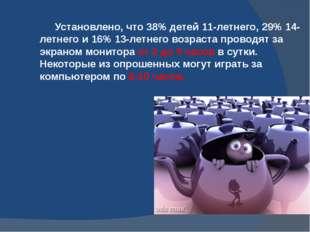 Установлено, что 38% детей 11-летнего, 29% 14-летнего и 16% 13-летнего возр