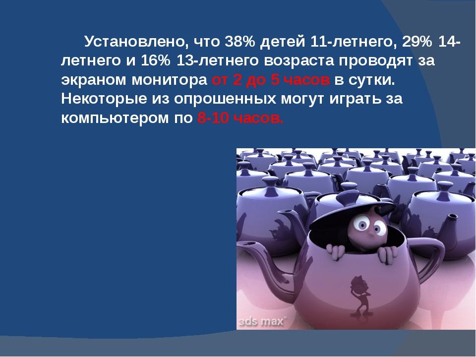 Установлено, что 38% детей 11-летнего, 29% 14-летнего и 16% 13-летнего возр...
