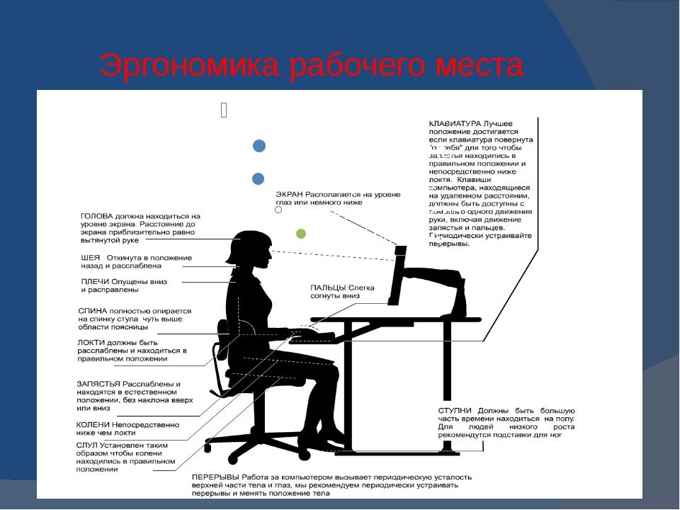Эргономика рабочего места