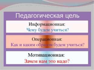 Педагогическая цель Информационная: Чему будем учиться? Операционная: Как и