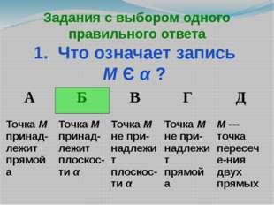 Задания с выбором одного правильного ответа 1. Что означает запись М Є α ? А