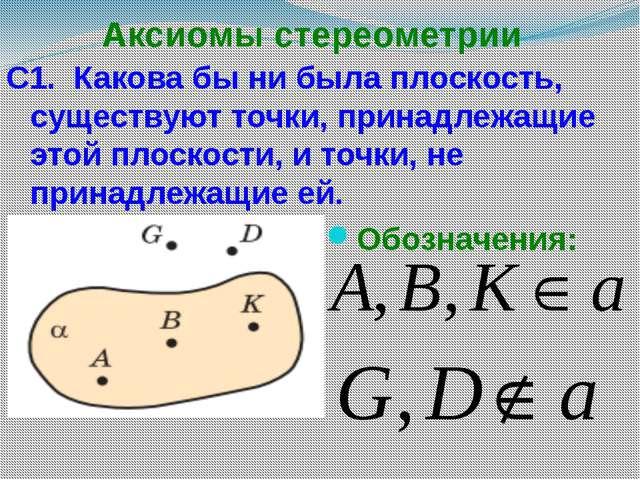Аксиомы стереометрии С1. Какова бы ни была плоскость, существуют точки, прина...