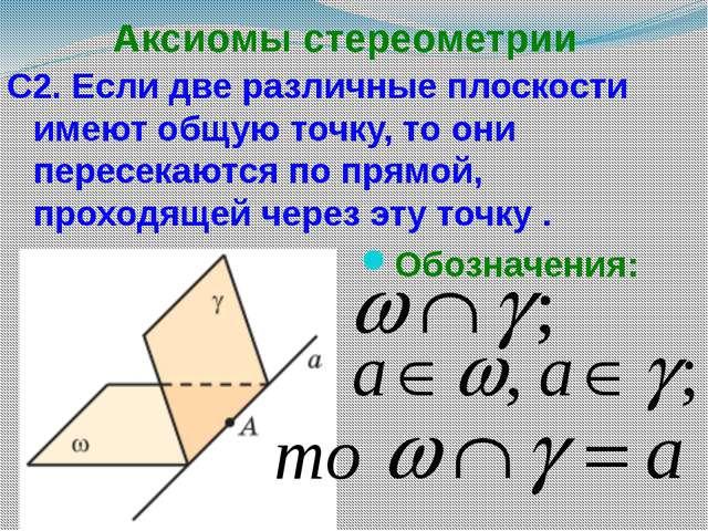Аксиомы стереометрии С2. Если две различные плоскости имеют общую точку, то о...