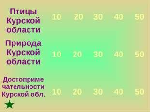 Птицы Курской области 10 20 30 40 50 Природа Курской области 10 20 3