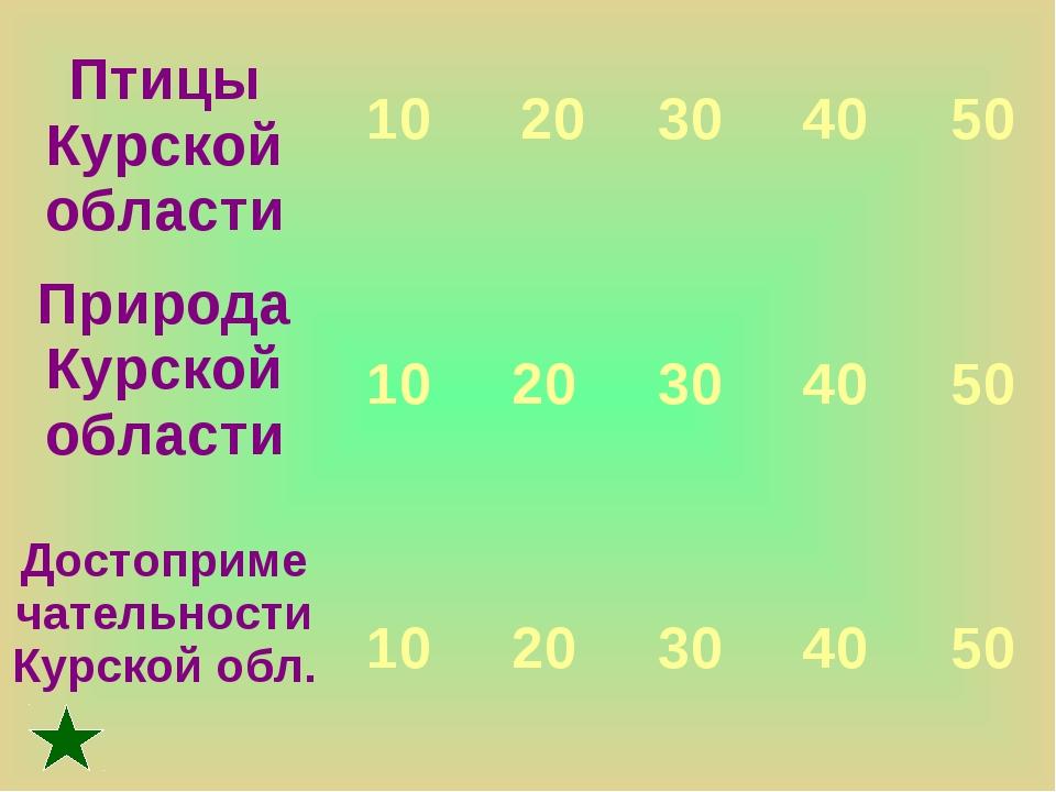 Птицы Курской области 10 20 30 40 50 Природа Курской области 10 20 3...