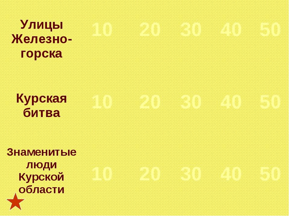 Улицы Железно-горска 10  20 30 40 50 Курская битва 10  20 30 40 50...