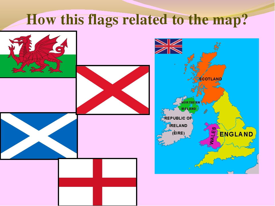 How this flags related to the map?