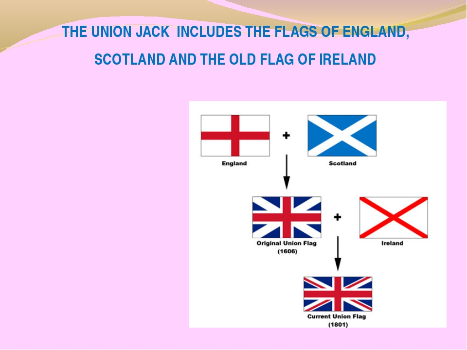 THE UNION JACK INCLUDES THE FLAGS OF ENGLAND, SCOTLAND AND THE OLD FLAG OF IR...