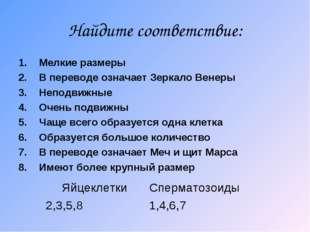 Найдите соответствие: Мелкие размеры В переводе означает Зеркало Венеры Непод