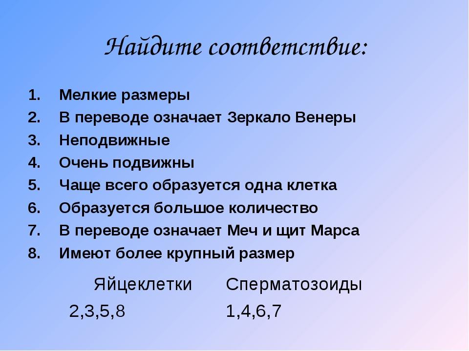 Найдите соответствие: Мелкие размеры В переводе означает Зеркало Венеры Непод...