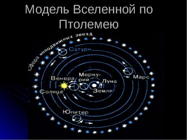 Модель Вселенной по Птолемею