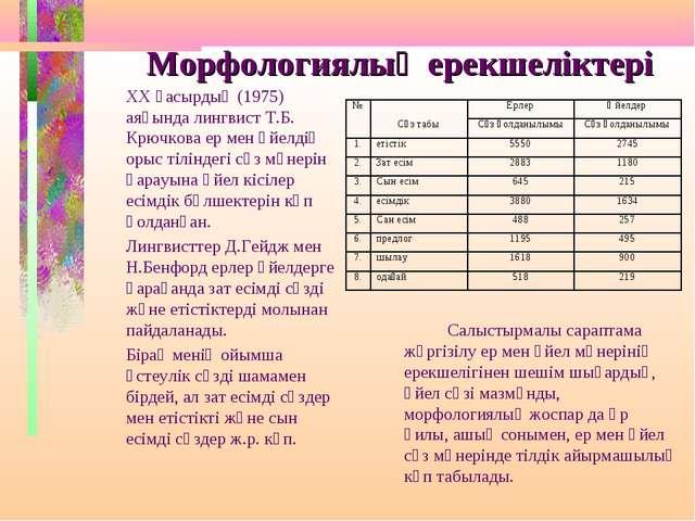 Морфологиялық ерекшеліктері ХХ ғасырдың (1975) аяғында лингвист Т.Б. Крючков...