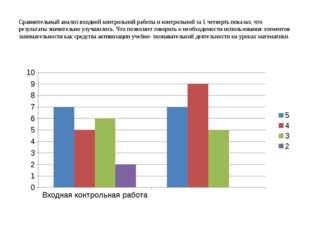 Сравнительный анализ входной контрольной работы и контрольной за 1 четверть п
