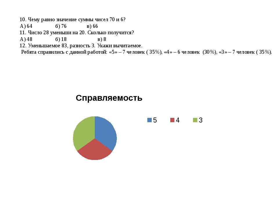 10. Чему равно значение суммы чисел 70 и 6? А) 64 б) 76 в) 66 11. Число 28 ум...