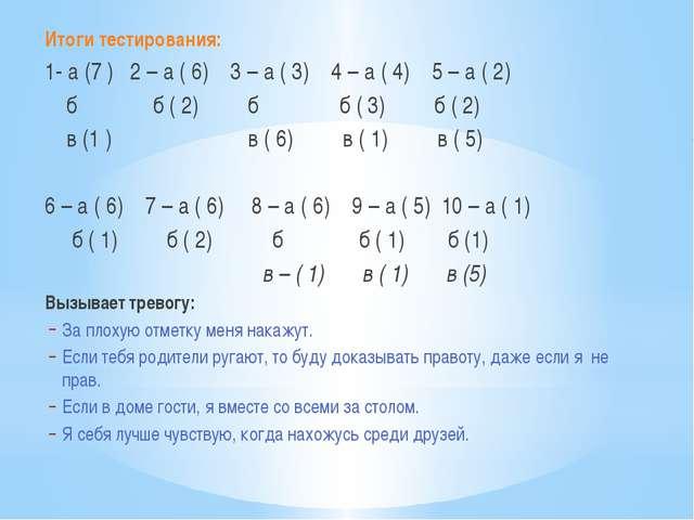 Итоги тестирования: 1- а (7 ) 2 – а ( 6) 3 – а ( 3) 4 – а ( 4) 5 – а ( 2) б...
