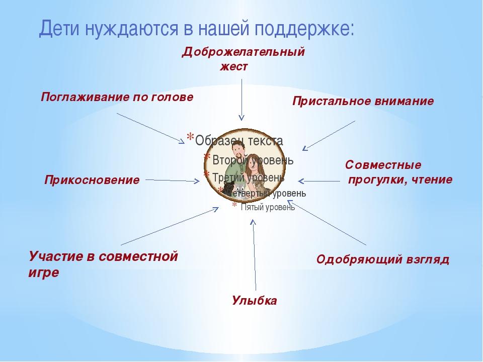 Участие в совместной игре Поглаживание по голове Прикосновение Доброжелательн...
