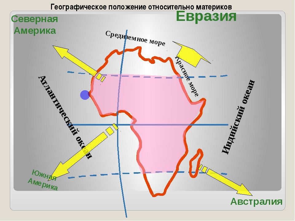Средиземное море Красное море Атлантический океан Индийский океан Евразия Се...