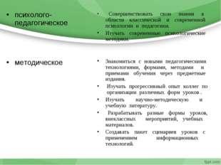 психолого- педагогическое методическое Совершенствовать свои знания в области