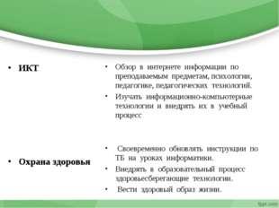 ИКТ Охрана здоровья Обзор в интернете информации по преподаваемым предметам,