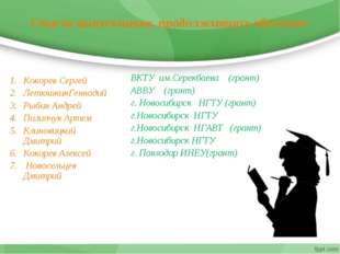 Список выпускников, продолживших обучение: Кокорев Сергей ЛетюшкинГеннадий Ры