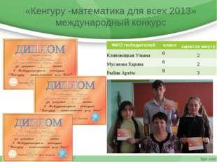 «Кенгуру -математика для всех 2013» международный конкурс ФИО победителейкла