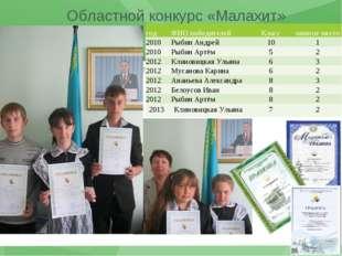 Областной конкурс «Малахит» годФИО победителейКлассзанятое место 2010Рыби