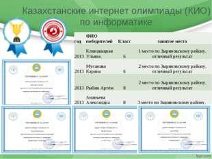 Казахстанские интернет олимпиады (КИО) по информатике годФИО победителейКла