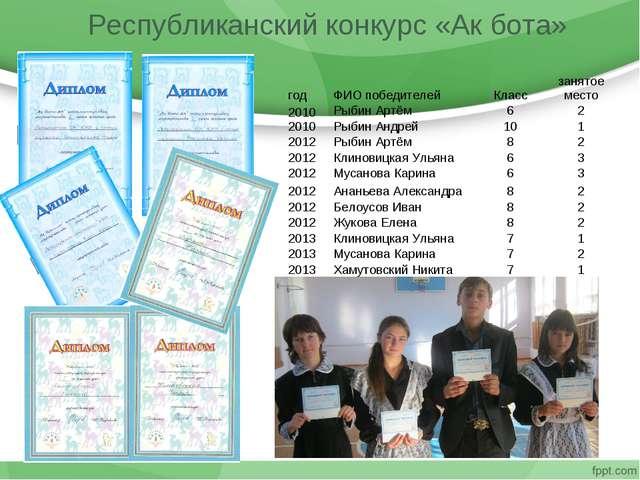 Республиканский конкурс «Ак бота» годФИО победителейКлассзанятое место 201...