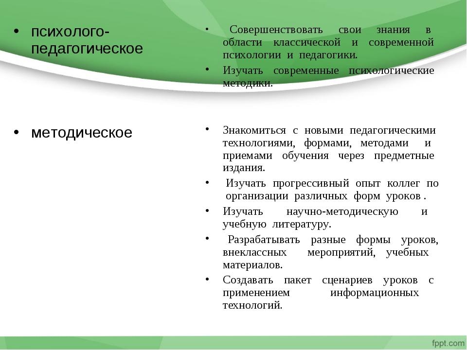 психолого- педагогическое методическое Совершенствовать свои знания в области...
