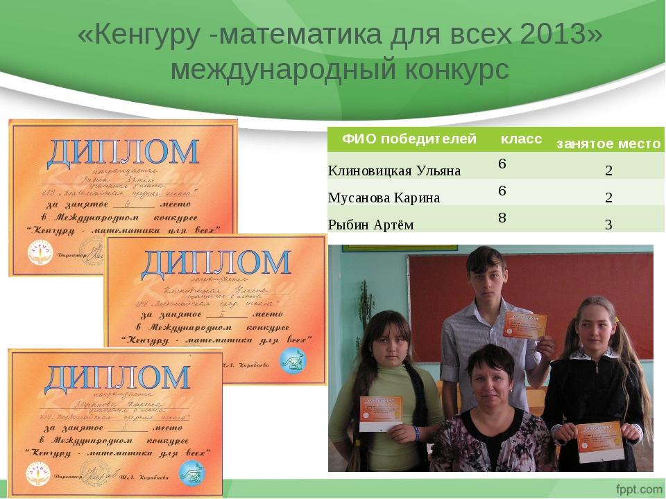 «Кенгуру -математика для всех 2013» международный конкурс ФИО победителейкла...