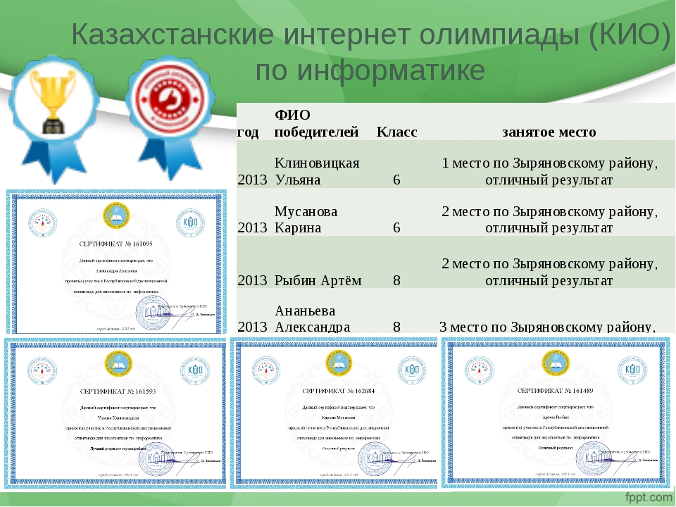 Казахстанские интернет олимпиады (КИО) по информатике годФИО победителейКла...