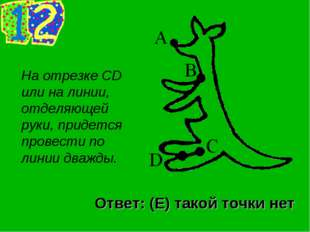 Ответ: (Е) такой точки нет На отрезке CD или на линии, отделяющей руки, приде