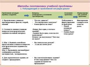 Методы постановки учебной проблемы 1. Побуждающий от проблемной ситуации диал