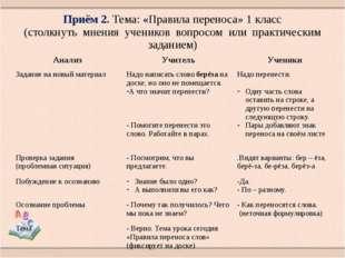 Приём 2. Тема: «Правила переноса» 1 класс (столкнуть мнения учеников вопросом