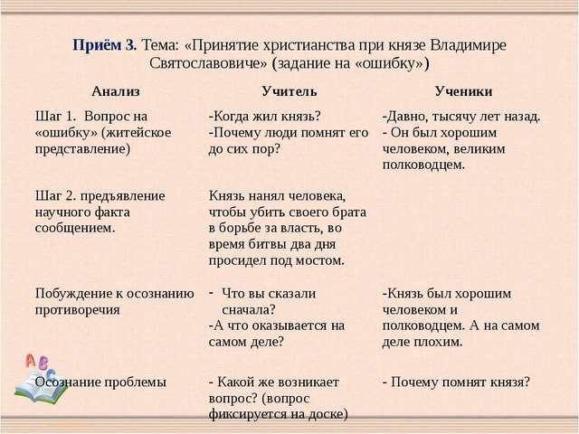 Приём 3. Тема: «Принятие христианства при князе Владимире Святославовиче» (за...
