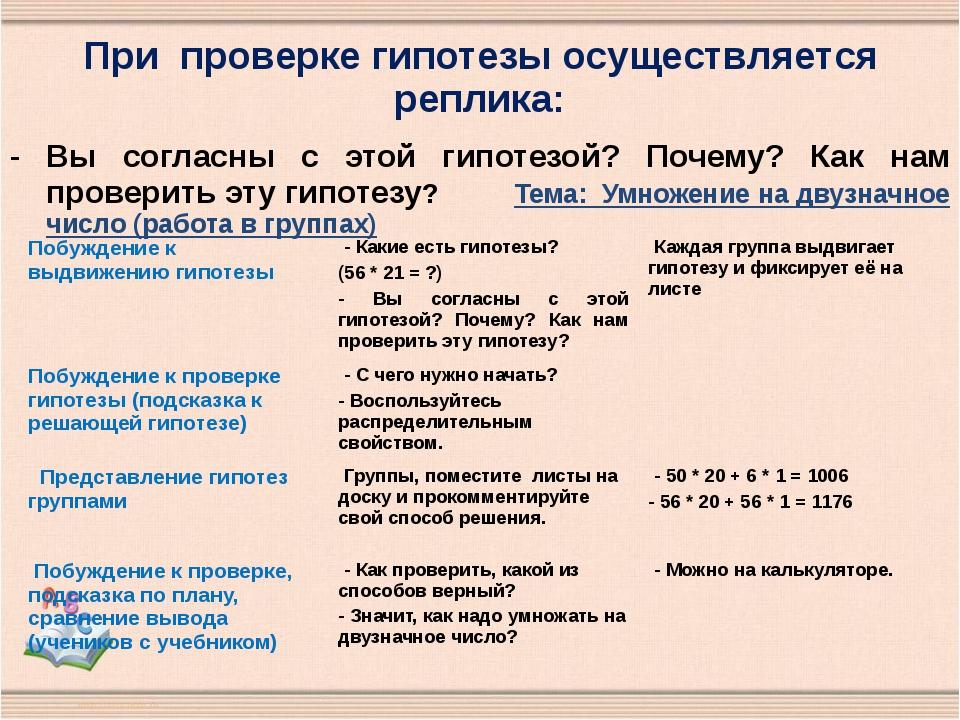 При проверке гипотезы осуществляется реплика: Вы согласны с этой гипотезой? П...