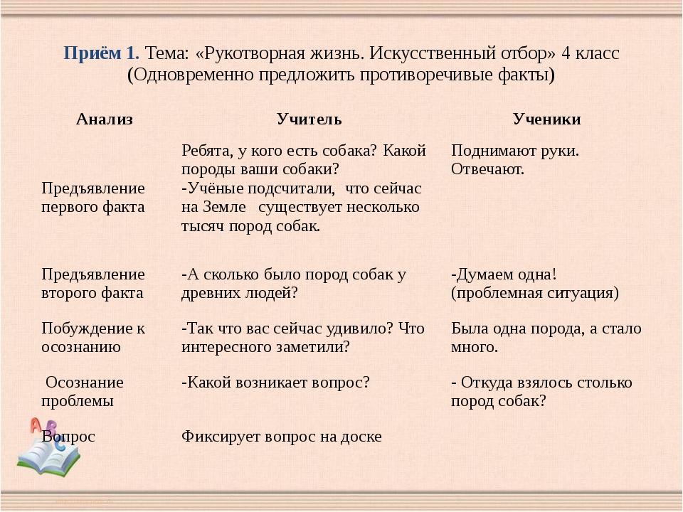 Приём 1. Тема: «Рукотворная жизнь. Искусственный отбор» 4 класс (Одновременно...