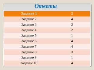 Ответы Задание 12 Задание 24 Задание 33 Задание 42 Задание 51 Задание 6