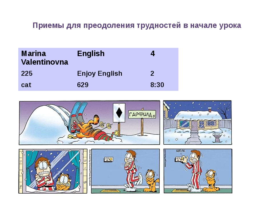 Приемы для преодоления трудностей в начале урока MarinaValentinovna English...