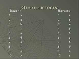Ответы к тесту Вариант 1Вариант 2 1в1г 2а2в 3б3в 4г4б 5а