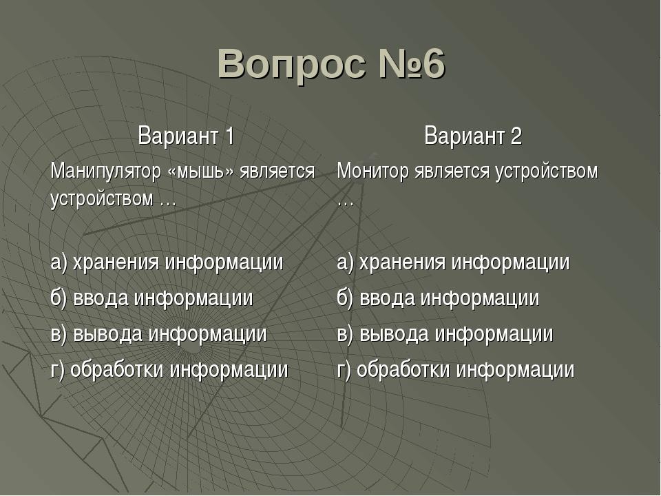 Вопрос №6 Вариант 1Вариант 2 Манипулятор «мышь» является устройством …Монит...