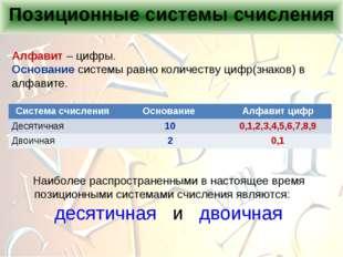 Позиционные системы счисления Алфавит – цифры. Основание системы равно количе