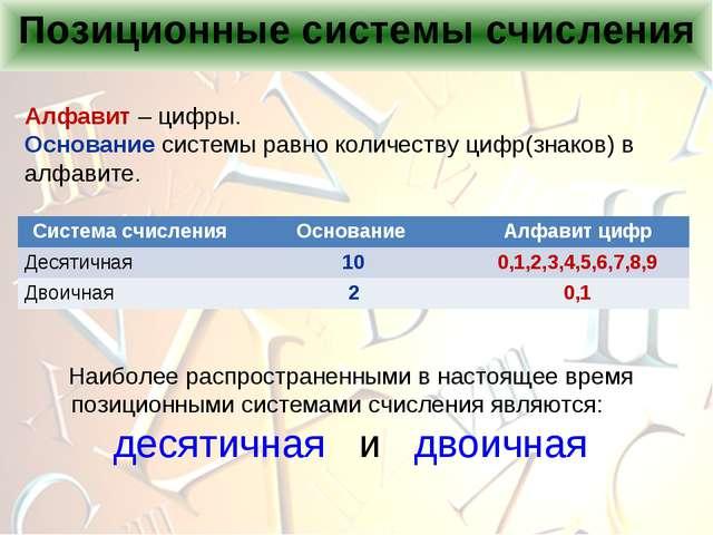 Позиционные системы счисления Алфавит – цифры. Основание системы равно количе...
